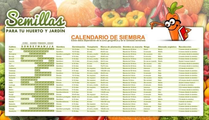 calendario_de_siembra_1